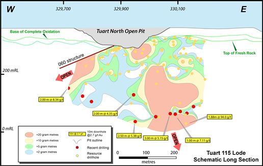 Tuart_map3